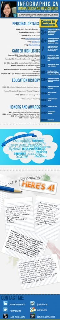 Infographic Resume How Creative! | Go Mobile Social Local Today  | GoMoSoLo | Scoop.it