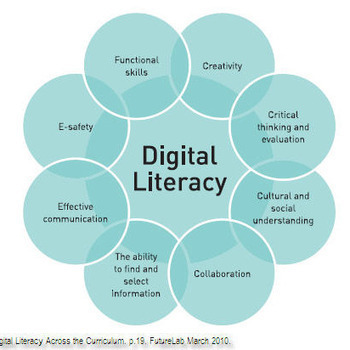 Digital vs. Information Literacy | Learning. Education. Know the difference. | Scoop.it