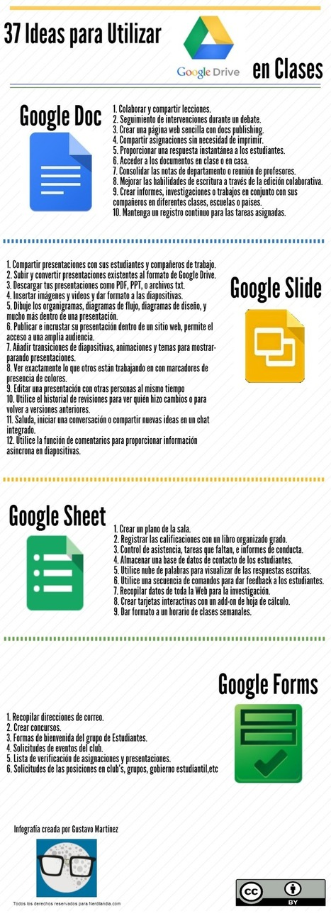 37 ideas para usar Google Drive en clase #infografia #infographic #education | RECURSOS EDUCATIVOS | Scoop.it