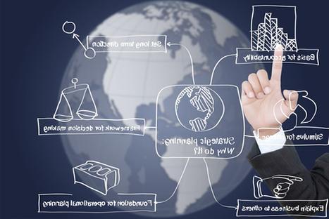 İnternet Sitesi Kurma Ve Sitenin İçeriği | Türk Ticaret Kanunu | Scoop.it