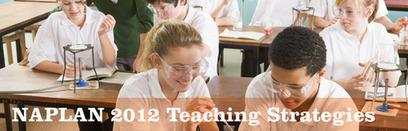 Maths ideas | Room 234 Maths | Scoop.it