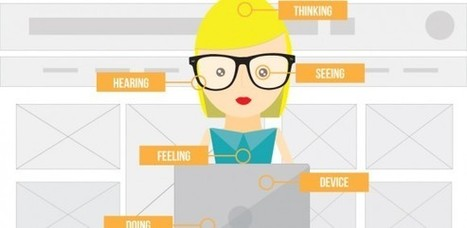 Levels of Interactivity (and Why You're Overcomplicating Things) | elearning stuff | Scoop.it