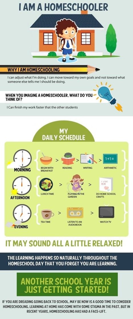 Why you should choose Homeschooling?   K-12 Online Education   Scoop.it