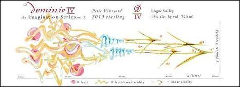 The Art of Wine Tasting Notes | Wine News & Features | Wine Tasting Scorecard | Scoop.it