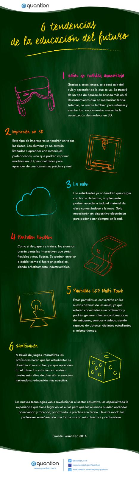 6 tendencias de la educación del futuro | INVESTIGANDO...CREANDO UN BUEN BAÚL DE RECURSOS | Scoop.it