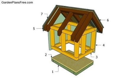 Cat House Plans | Free Garden Plans - How to build garden projects | Backyard Plans | Scoop.it