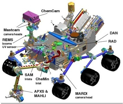 Mars Science Laboratry -- Science Instruments   Thinking Science   Scoop.it