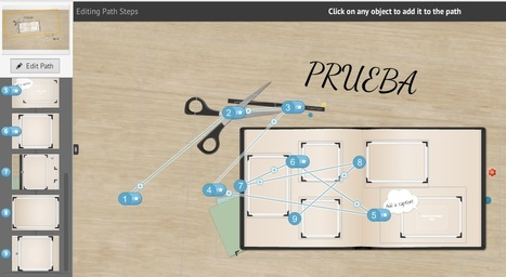 Scrapbook avec Prezi. | Time to Learn | Scoop.it