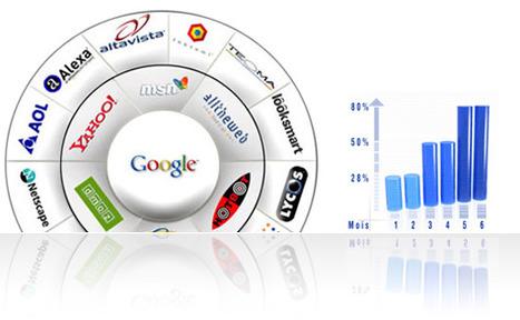 Les 7 qualités d'un SEO pour faire du netlinking de qualité | Time to Learn | Scoop.it