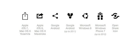5 Confusing Icons and Their History - Placeit Blog | 2share4learning | Scoop.it