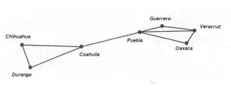 Introducción a los Grafos   Estructuras discretas   Scoop.it