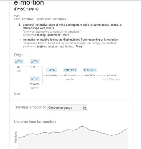 Google Adds Etymology Feature | Larry Ferlazzo's Websites of the Day… | Dalhousie ESL Programs | Scoop.it
