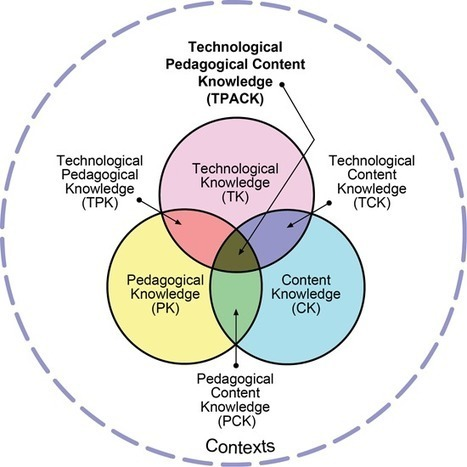 Essential Knowledge Framework for Technology-Enabled Learning | Edulateral | Scoop.it