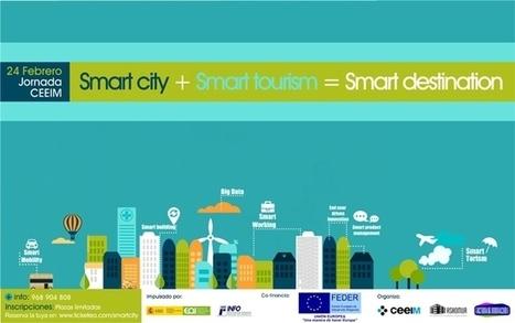 Smart Tourism Destination : Dubaï et le Musée du Futur ! - Tourisme Culturel | E-tourisme et communication | Scoop.it