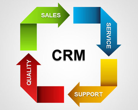 CRM Circular Squared PowerPoint Diagram with Arrows | Free PowerPoint Templates 1 | Scoop.it