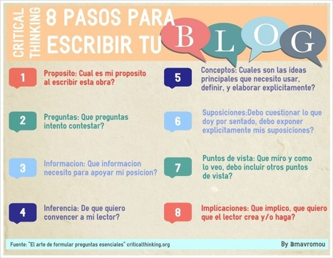 3 tips de redacción para Social Media│@viamultimedia | Spagnolo L2 | Scoop.it