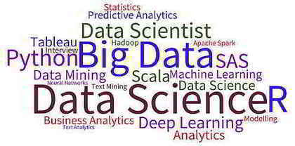 90+ Active Blogs on Analytics, Big Data, Data Mining, Data Science, Machine Learning | Data Management Thread | Scoop.it