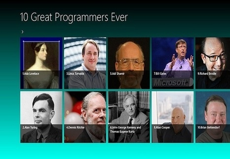 Top 10 Attributes Of A Rockstar Programmer - TopYaps | Top 10 of Everything | Scoop.it
