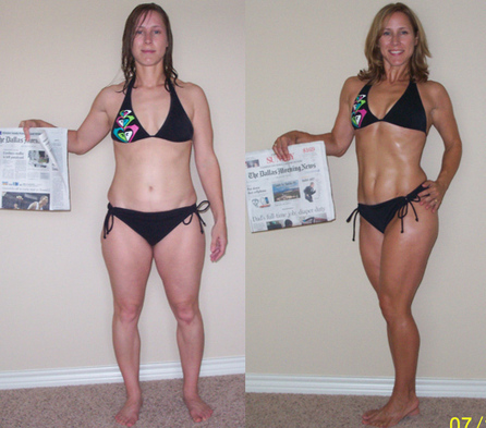 Fat Loss-The most effective fat burning workout known to man   women & men   Scoop.it