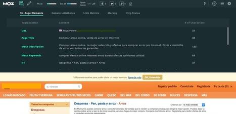 Extensiones para Chrome imprescindibles en Marketing Digital | Social Media | Scoop.it