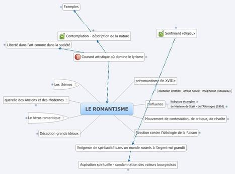 Le Romantisme :  carte heuristique de présentation | les cartes mentales dans l'enseignement | Scoop.it