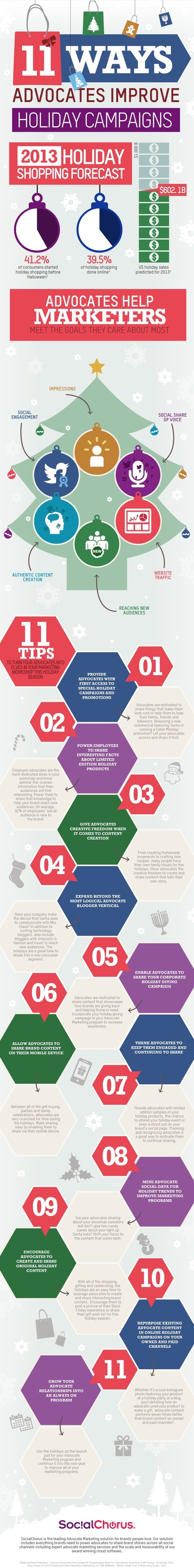 11 Tips for Turning Advocates Into Elves This Holiday Season [INFOGRAPHIC]   MarketingHits   Scoop.it