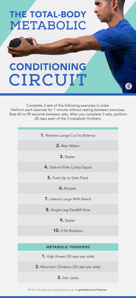 MetCon3 Interval Training Home Workout   Greatist   Health and Fitness News and Reviews   Scoop.it