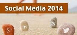 66 Stats to Inform Your Social Media Strategy - Business 2 Community   Interesting Infographics   Scoop.it