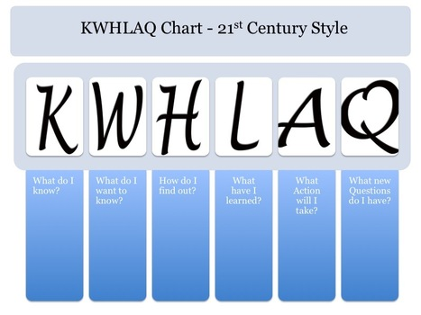 Upgrade your KWL Chart to the 21st Century | Raising awareness | Scoop.it