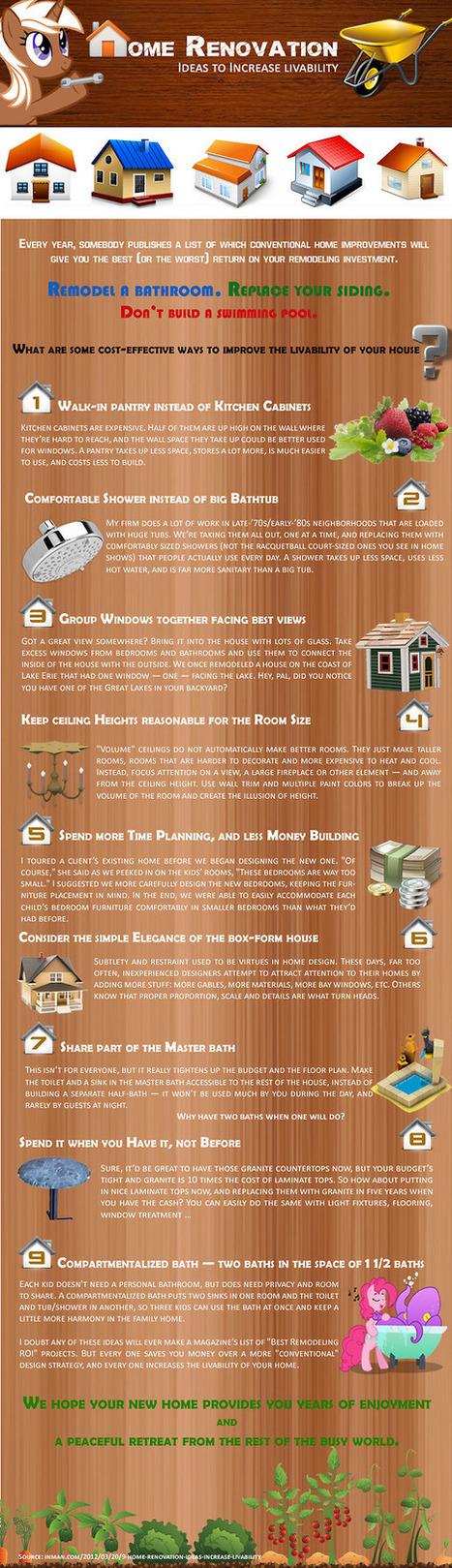 Home-Renovation Tips! http://goo.gl/gnPjkX - Find a Trade | Modern Art Homes | Scoop.it