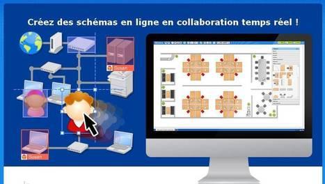 Cacoo : Créez des schémas en ligne... | E-apprentissage | Scoop.it