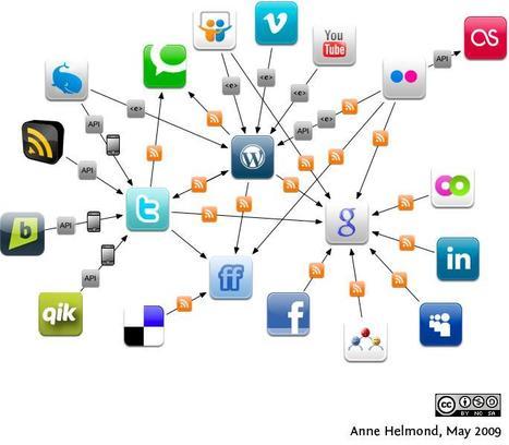 Les marques ne maîtrisent pas les réseaux sociaux | Web Marketing Magazine | Scoop.it