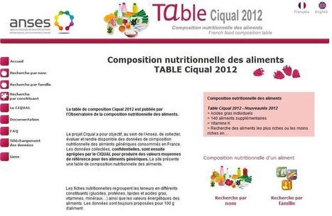 1440 aliments épluchés par l'ANSES.  | agro-media.fr | Actualité de l'Industrie Agroalimentaire | agro-media.fr | Scoop.it