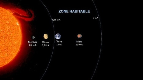 Nouveau Calcul de la  Zone Habitable du Système Solaire   Strange Stuff and Funky Things   Scoop.it