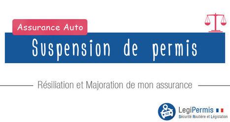 Assurance auto après suspension de permis - Blog LegiPermis | Sécurité routière | Scoop.it