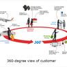 Inteligencia de Negocios, Marketing Digital y Comunicaciones Estratégicas
