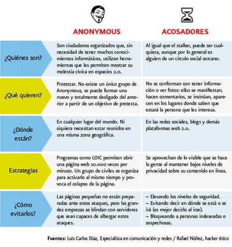 Los villanos de la web -   Revista Dominical   EdumaTICa: TIC en Educación   Scoop.it