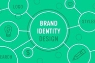 Designing a Brand Identity ~ Creative Market Blog | Integrated Brand Communications | Scoop.it