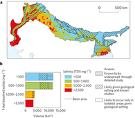 Groundwater quality and depletion in the Indo-Gangetic Basin mapped from in situ observations | Mineralogy, Geochemistry, Mineral Surfaces & Nanogeoscience | Scoop.it