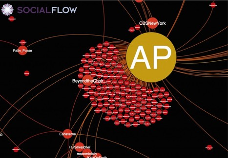 #OccupyWallStreet: origin and spread visualized by Gilad Lotan | Twit4D | Scoop.it