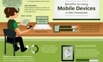 The 20 Best Blogs About Mobile Learning - Online Colleges | Elearning and Mlearning Conferences | Scoop.it
