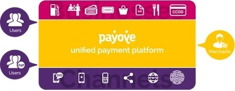 Payment Startup Payoye Files Patent For QR Code Based Mobile Payment Technology - The Tech Portal | QR Codes, Beacons & NFCs | Scoop.it