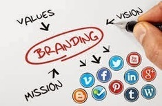 Content Curation - How to Plan the Best Strategy That Ignites Your Social Branding? - Seo Sandwitch Blog | Ayantek's Social Media Marketing Digest | Scoop.it