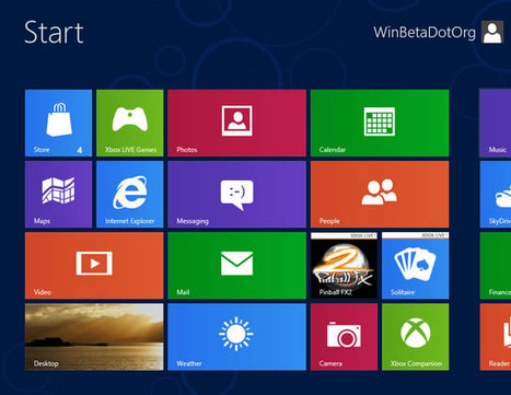 New report claims Windows 8 Release Preview is upgradable to RTM for $40 | Windows 8 Debuts 2012 | Scoop.it
