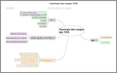 Former les coordinateurs Tice des établissements : l'exemple de l'académie d'Aix-Marseille : Articles : Activités : Thot Cursus   E-pedagogie, apprentissages en numérique   Scoop.it