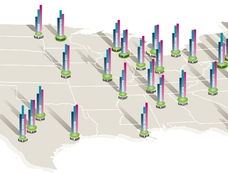 Large Cities: Where the Skills Are | AP Human Geography | Scoop.it