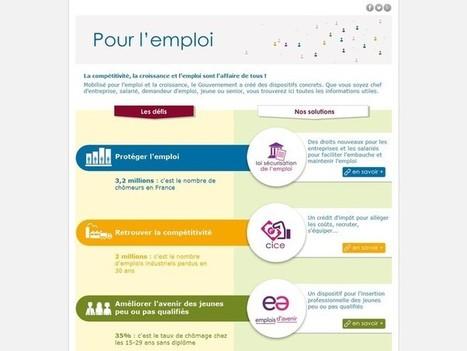 Un nouvel espace digital dédié à l'emploi sur le portail du ... - éducation.gouv.fr (Communiqué de presse) | Digital | Scoop.it