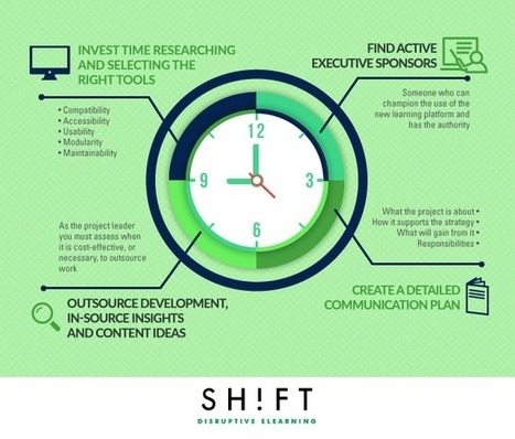 4 Things You Must Do Before Starting an eLearning Program. #4 Is Absolutely Vital | SHIFT elearning | Scoop.it