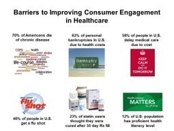 Getting to health engagement will require more than a patient portal | Health Populi | Patient Centered Healthcare | Scoop.it
