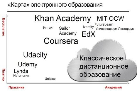 Два плюса онлайн-обучения: классическое и MOOC | e-learning-ukr | Scoop.it